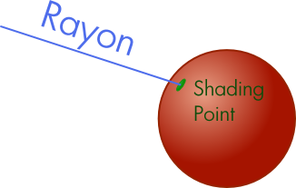 schema_shading_point.png